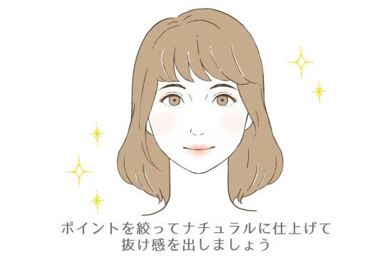 女顔×濃い顔さんにオススメのメイク