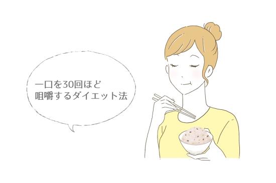 咀嚼ダイエット
