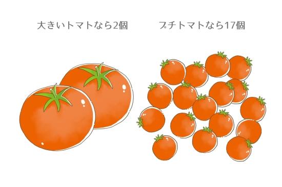 トマトダイエット