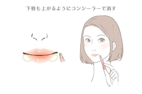 下唇のリップメイク方法