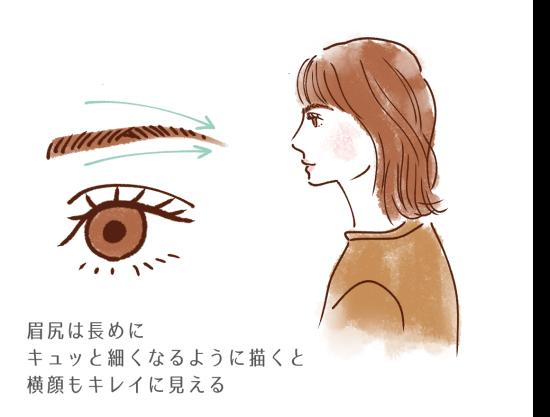 眉尻は長めでキュッと細く仕上げる