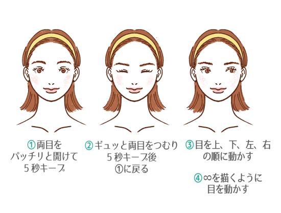 眼輪筋のトレーニング