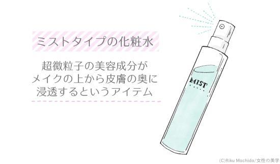 ミストタイプの化粧水