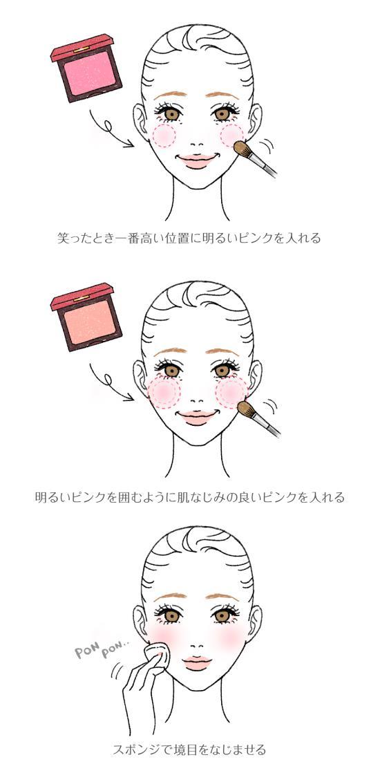 2色のチークを使う方法