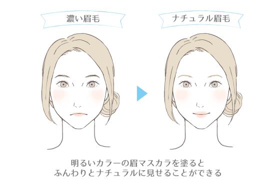 眉毛の悩みを解決できる