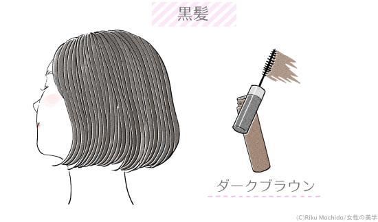 黒髪の方の眉マスカラ