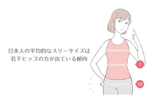 日本人はおしりが大きい傾向
