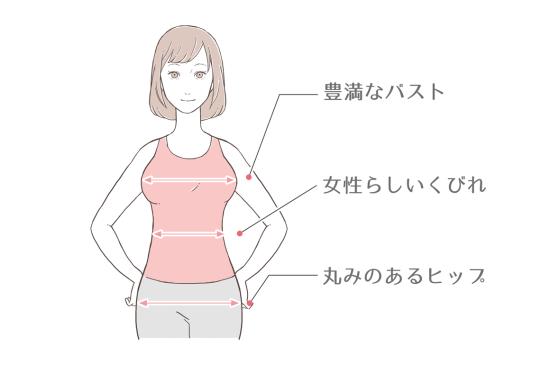 バランスの良い体型づくり