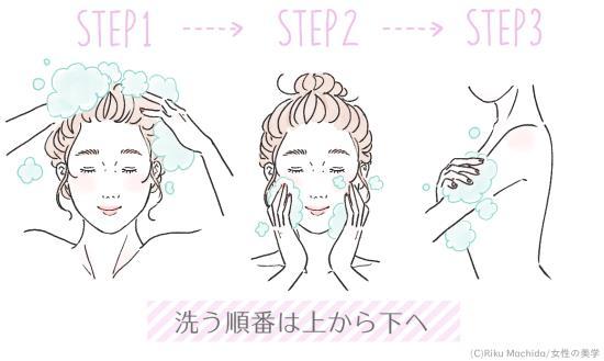 体を洗う順番に気を付ける
