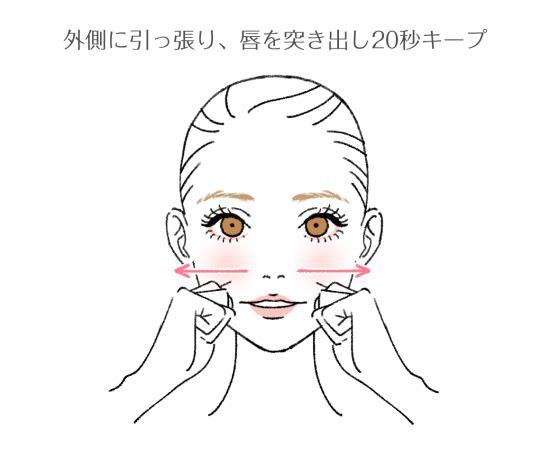 アヒル口を作って唇や表情筋を鍛える