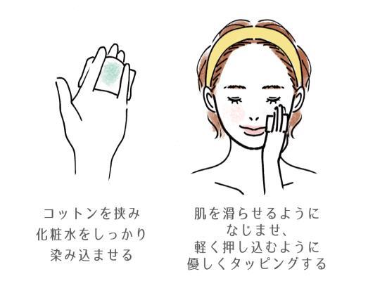 コットンを使った化粧水の正しい付け方