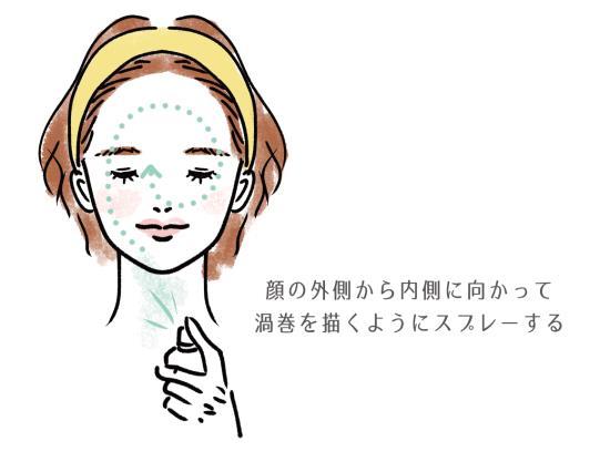 ミストタイプの化粧水の使い方と付け方
