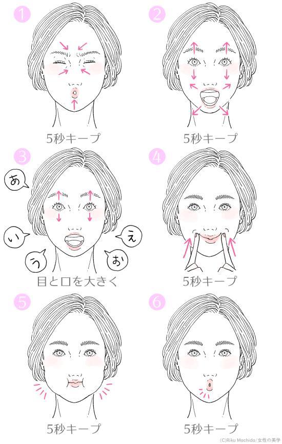 表情筋を鍛えるトレーニング