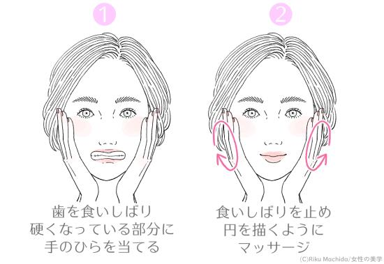 頬の筋肉マッサージ