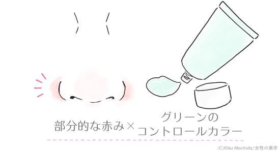 小鼻など部分的な赤みのカバー方法