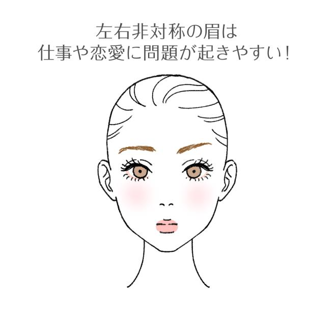 左右非対称の眉