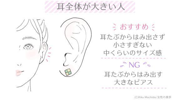 耳全体が大きい人
