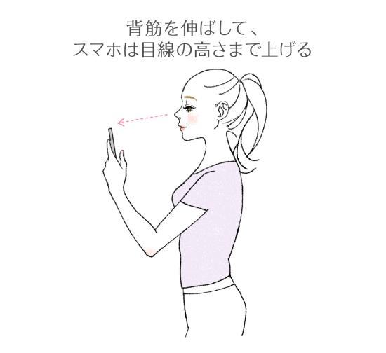 スマホは目線の高さまで上げ、背筋を伸ばした正しい姿勢で使う