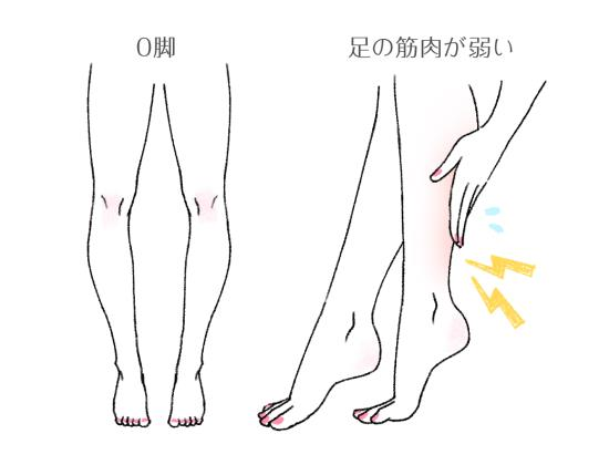 靴底のかかとがすり減りやすいタイプ