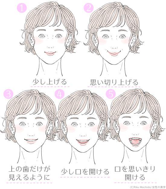 笑顔を表情豊かに表現する口の使い方