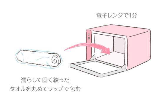 ホットタオルの作り方