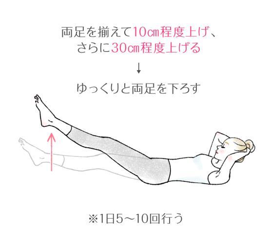 足上げ腹筋のやり方