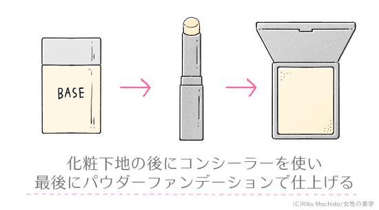 化粧崩れを防ぐ塗り方