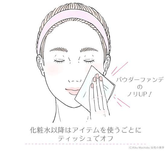 化粧水以降はアイテムを使うごとにティッシュでオフ