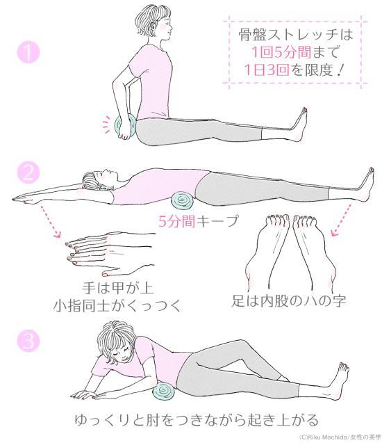 寝るだけ骨盤矯正の基本的な方法