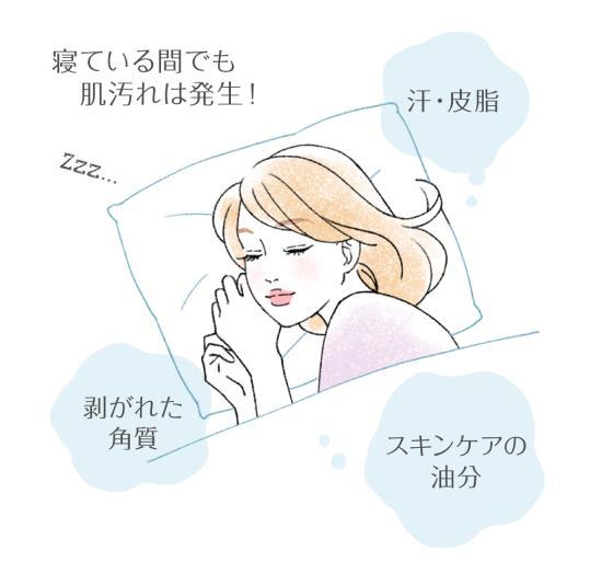 寝ている間も肌汚れは発生する