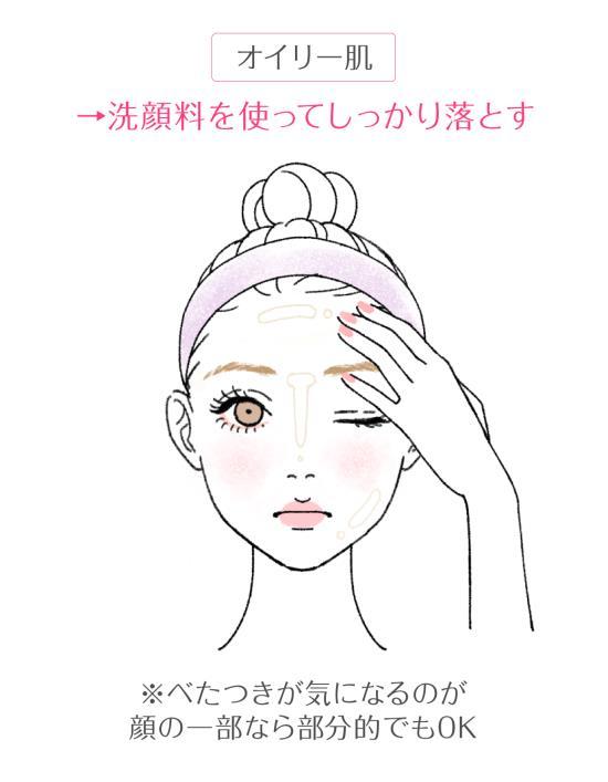 洗顔 しない 朝