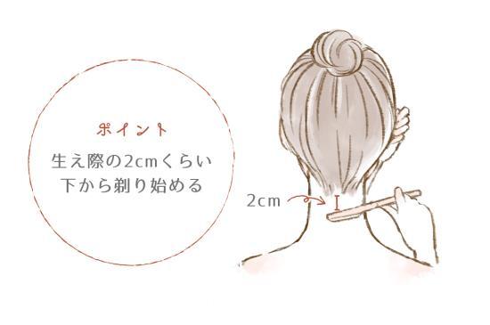 剃り方のポイント