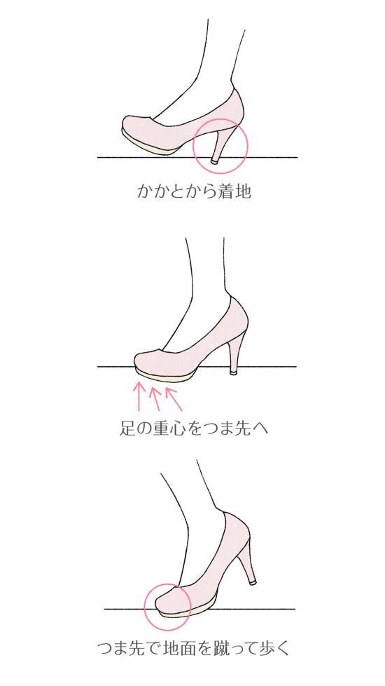 すり足の改善