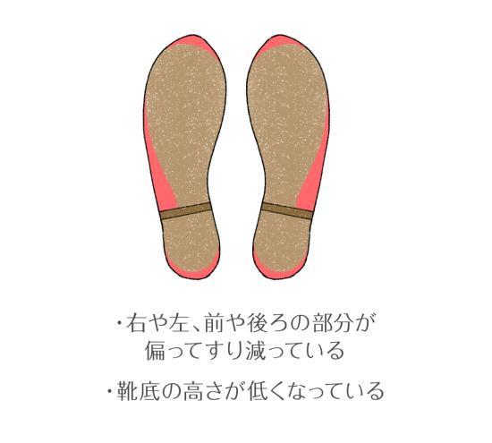 靴底のチェック