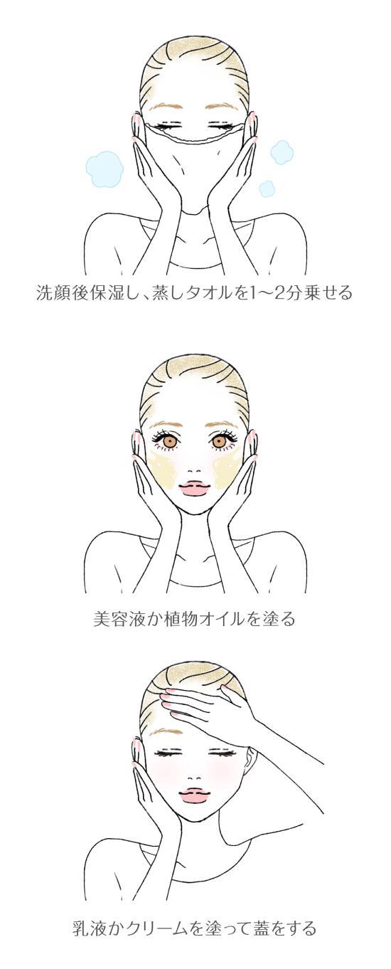 蒸しタオルを使ったスキンケア方法