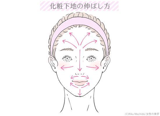 化粧下地の伸ばし方