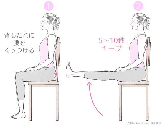 椅子で行う太もものトレーニング