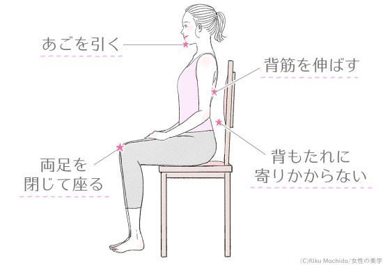 """>正しい姿勢での座り方""""/></p> <p><span class="""