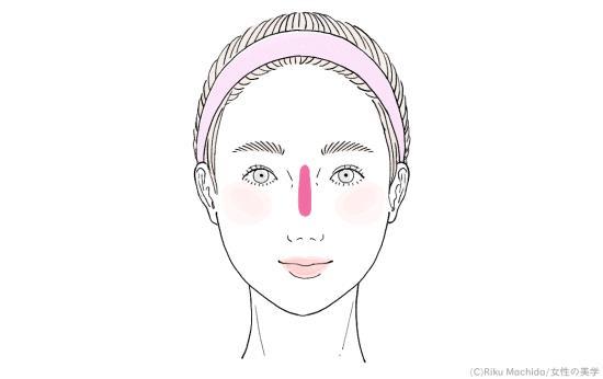 鼻筋のハイライトの位置