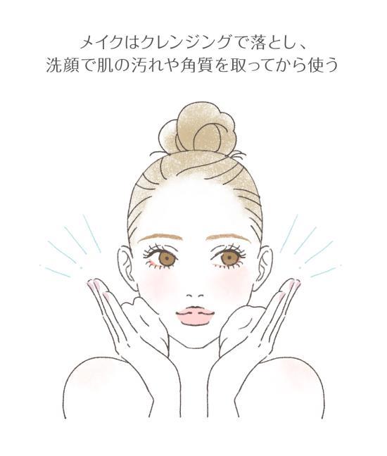 クレンジングや洗顔の後に使う