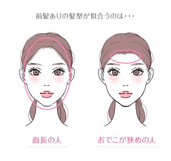 前髪ありの髪型がと似合う顔の輪郭