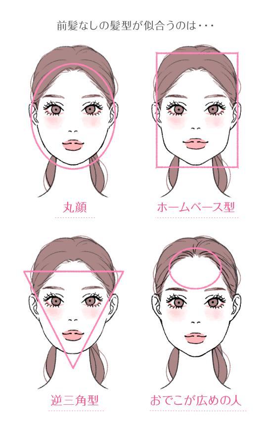 前髪なしの髪型が似合う顔の輪郭