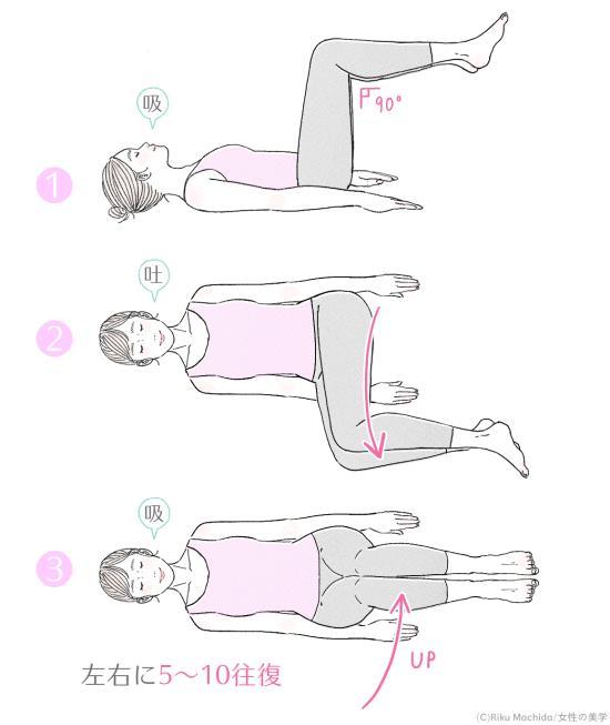 下腹部の簡単エクササイズ