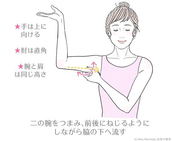二の腕のマッサージのやり方