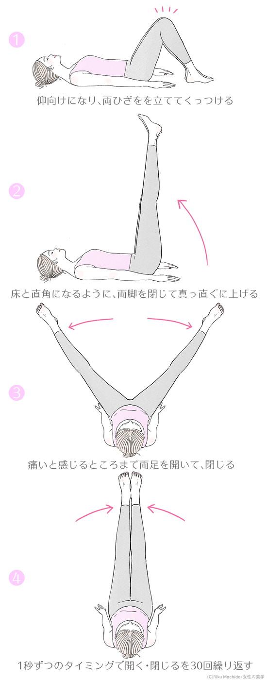足パカ運動のやり方